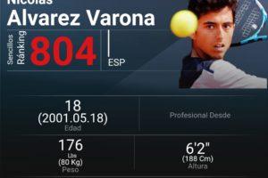 El tenista burgalés Nicolás Álvarez entre los jóvenes sub19 ocupa el puesto 30 en el ranking mundial de la ATP