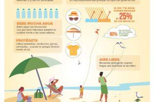 La Asociación Española Contra el Cáncer de Burgos lanza una Campaña Prevención Cáncer de piel Verano 2020