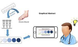 La UBU desarrolla un sensor colorimétrico para monitorizar heridas crónicas con un smartphone